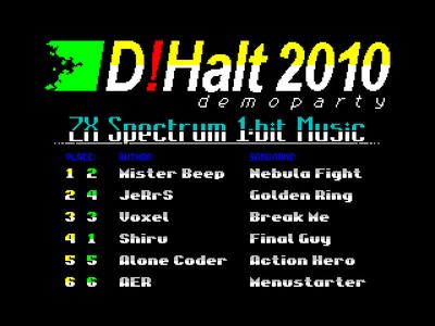 [Screenshot - D!Halt 2010 Demoparty - ZX Spectrum 1-bit Music]